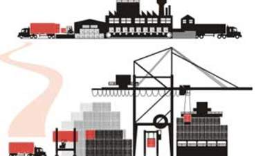 Improving links between supply chain and sustainability featured image