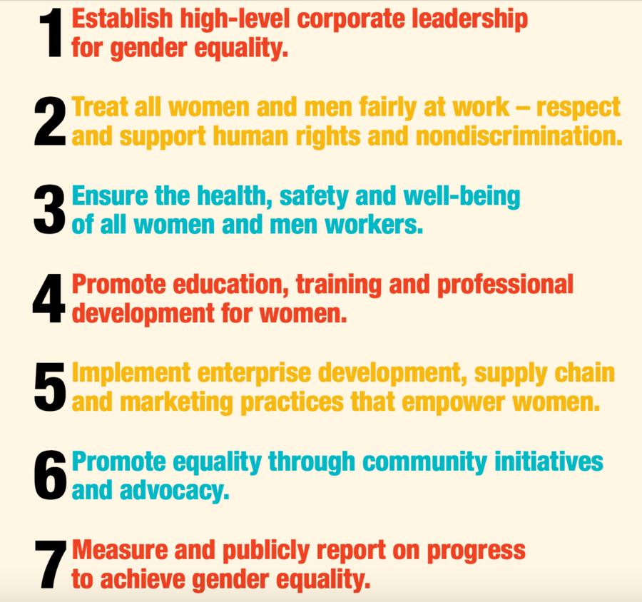 Women in corporates