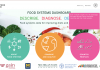 Food Systems Dashboard