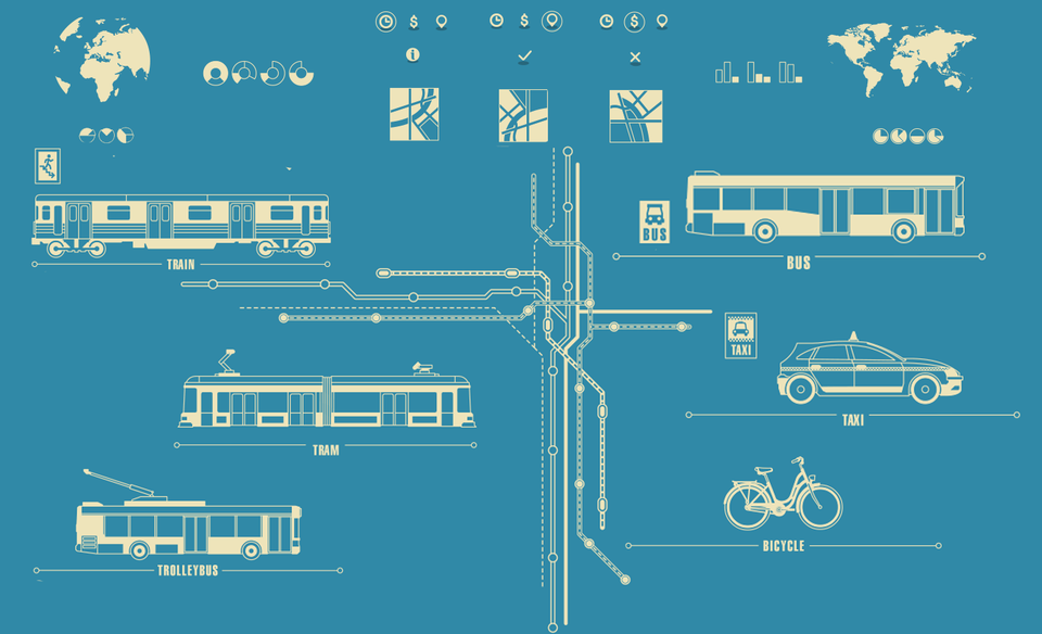 10 objectives for assessing Mobility as a Service | GreenBiz