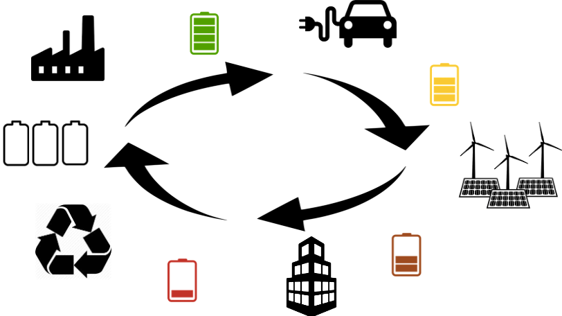 Circular battery schematic