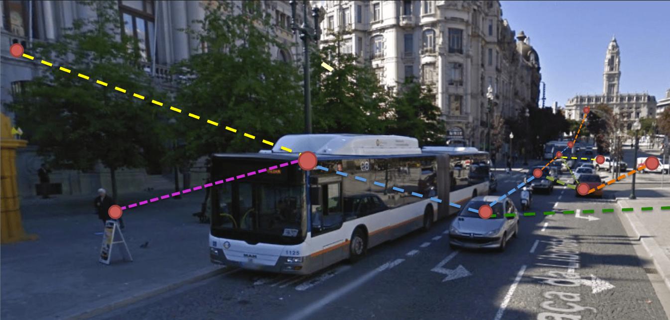 Veniam urban mobility Internet of Moving Things